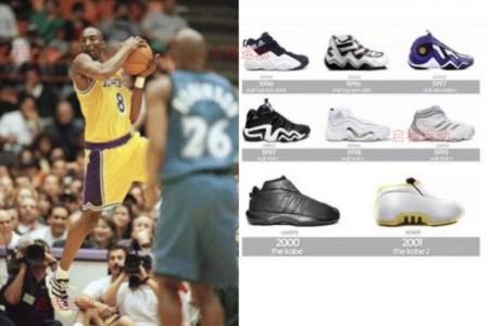 盘点见证科比布莱恩特伟大时刻的篮球鞋