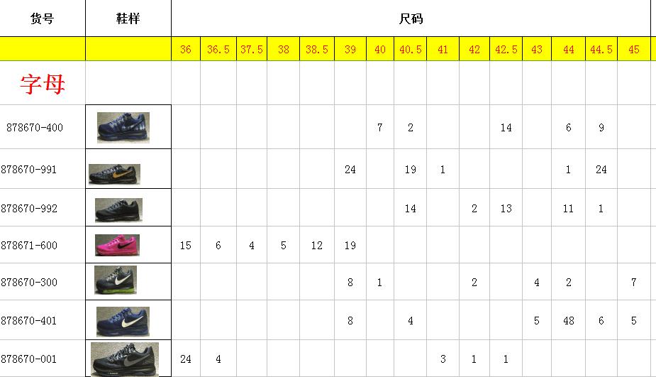 运动鞋清仓_莆田库存鞋特价清货